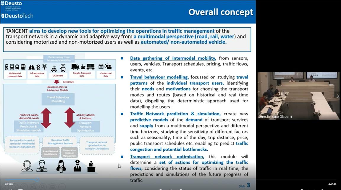 Deusto coordina el proyecto europeo TANGENT, para optimizar la gestión de tráfico ante la entrada del vehículo conectado y autónomo foto